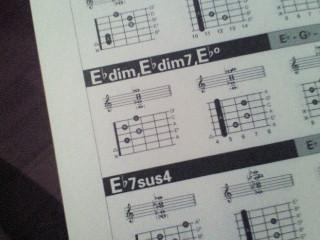 E♭dim というコード